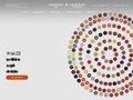Achat de vins & grands crus - Chateaunet
