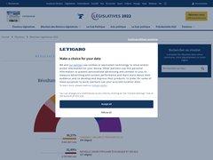 avis elections.lefigaro.fr