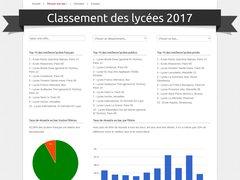 Détails : Guide des lycées