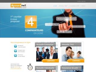 Détails : Mutuelle Entreprise et TNS