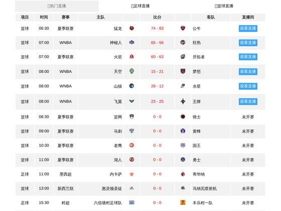 Curage fosse dans le Finistère (29) : Le Vidangeur Breton