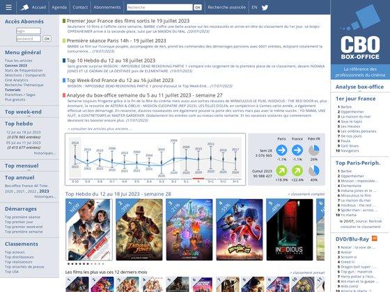 Cbo box-office - tous les chiffres du box office cinema
